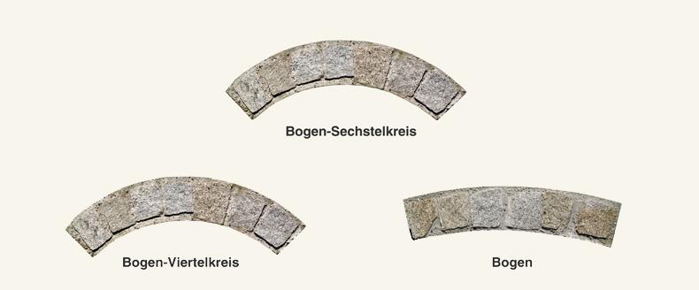 Radiensteine granit